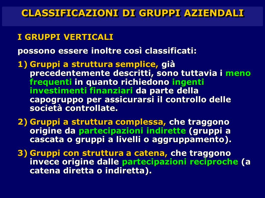 CLASSIFICAZIONI DI GRUPPI AZIENDALI I GRUPPI VERTICALI possono essere inoltre così classificati: 1)Gruppi a struttura semplice, già precedentemente de