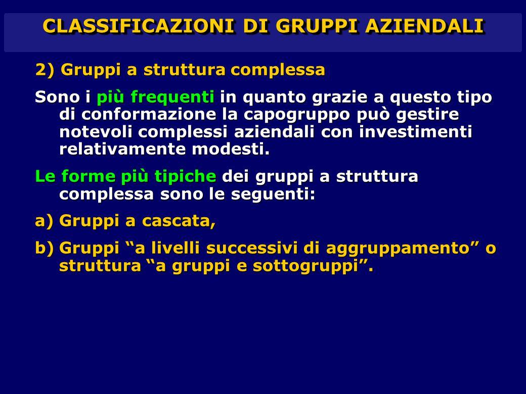 CLASSIFICAZIONI DI GRUPPI AZIENDALI 2) Gruppi a struttura complessa Sono i più frequenti in quanto grazie a questo tipo di conformazione la capogruppo
