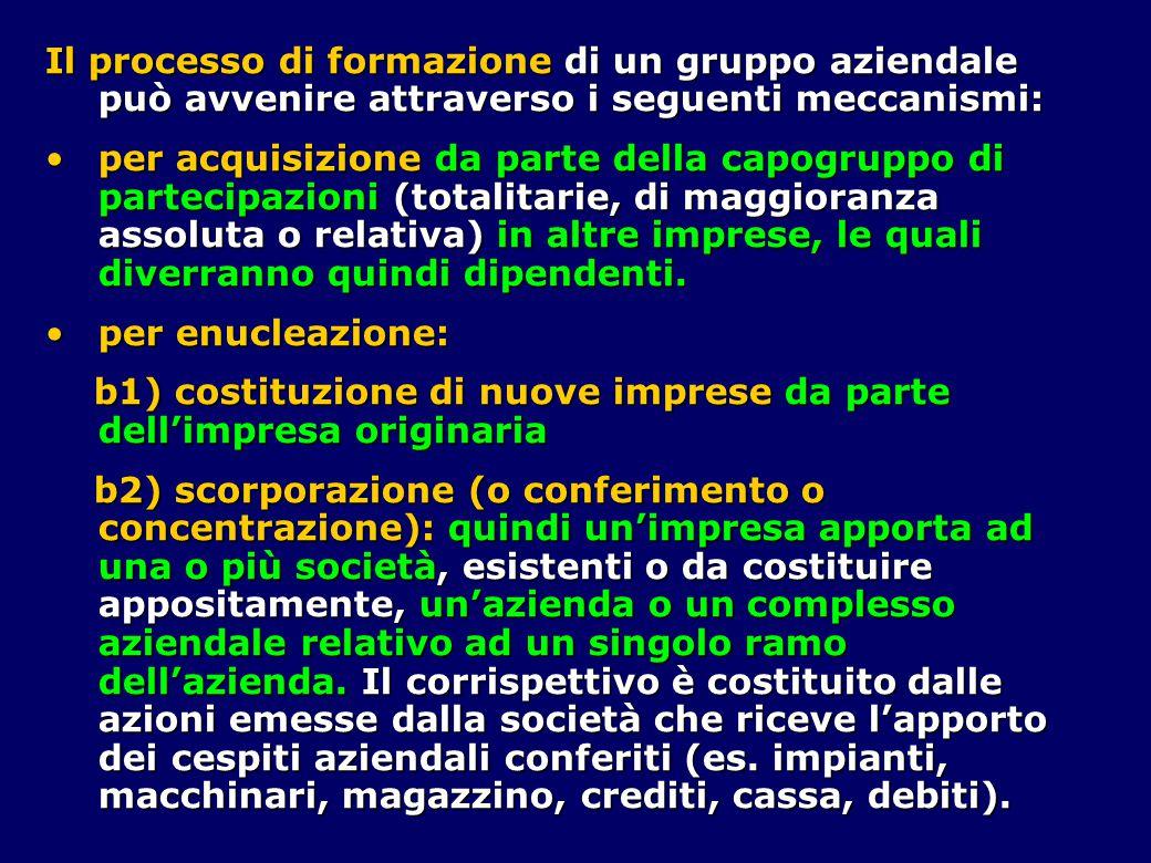 Il processo di formazione di un gruppo aziendale può avvenire attraverso i seguenti meccanismi: per acquisizione da parte della capogruppo di partecip