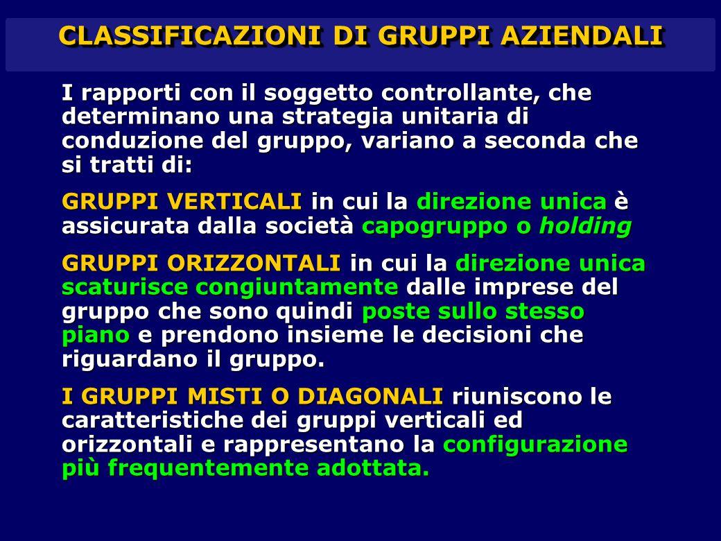 I rapporti con il soggetto controllante, che determinano una strategia unitaria di conduzione del gruppo, variano a seconda che si tratti di: GRUPPI V