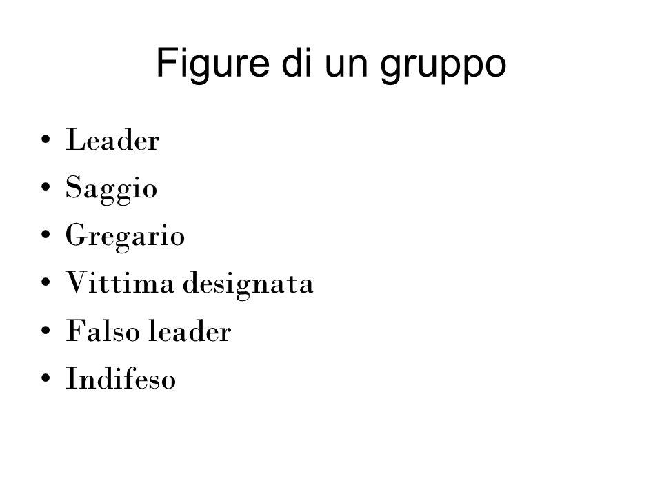 Figure di un gruppo Leader Saggio Gregario Vittima designata Falso leader Indifeso