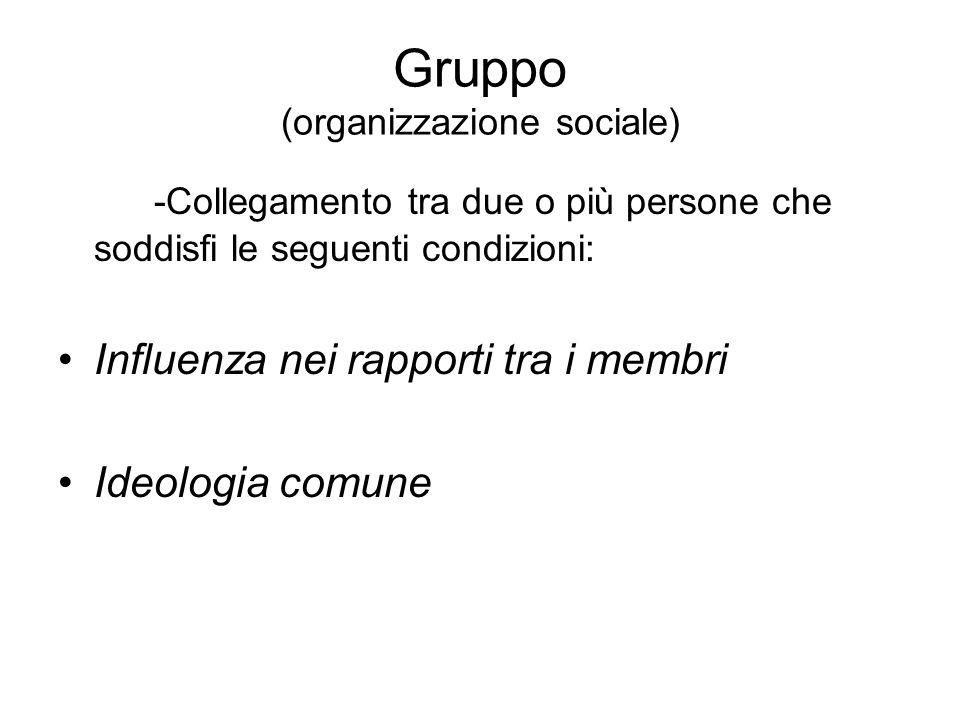 Gruppo (organizzazione sociale) -Collegamento tra due o più persone che soddisfi le seguenti condizioni: Influenza nei rapporti tra i membri Ideologia comune
