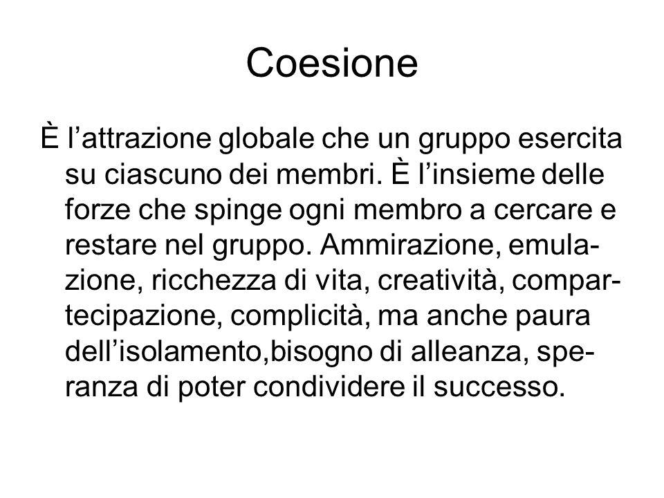Coesione È l'attrazione globale che un gruppo esercita su ciascuno dei membri.