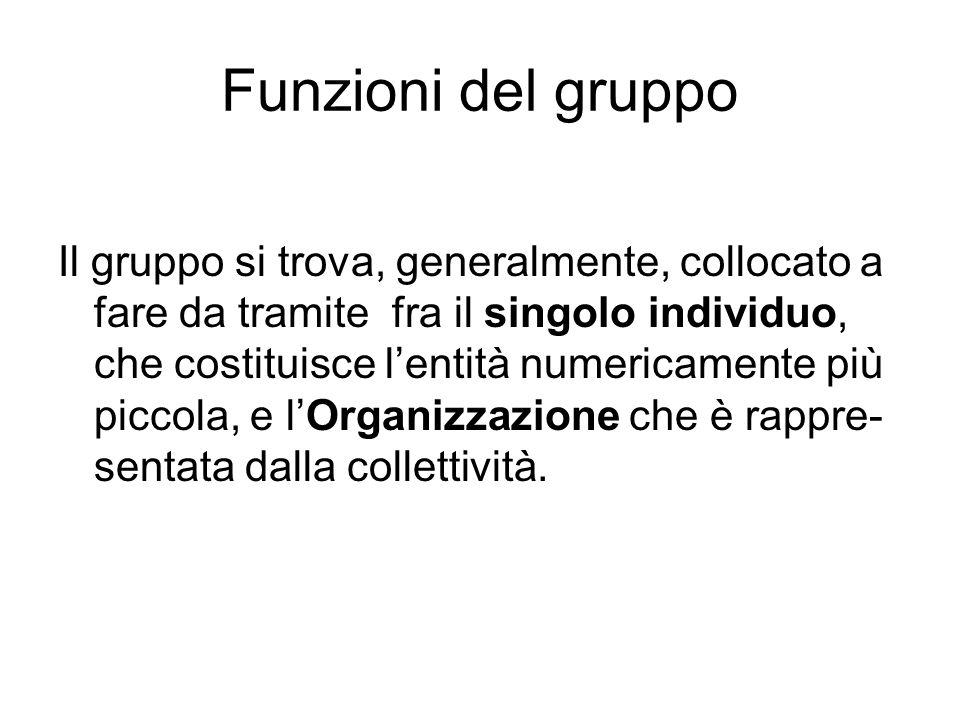 Funzioni del gruppo Il gruppo si trova, generalmente, collocato a fare da tramite fra il singolo individuo, che costituisce l'entità numericamente più piccola, e l'Organizzazione che è rappre- sentata dalla collettività.
