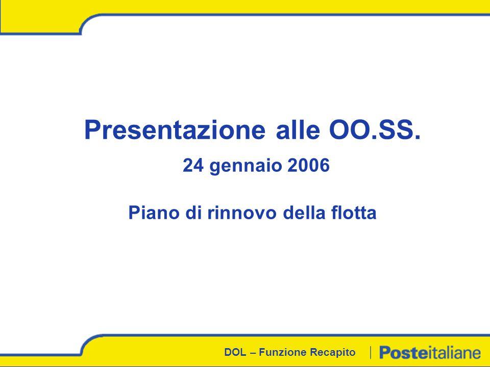 DOL – Funzione Recapito Presentazione alle OO.SS. 24 gennaio 2006 Piano di rinnovo della flotta