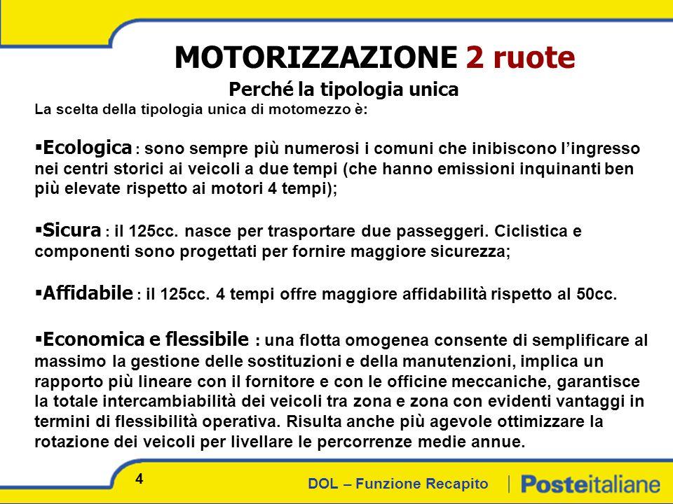 DOL – Funzione Recapito NUOVA MOTORIZZAZIONE 4 ruote 25