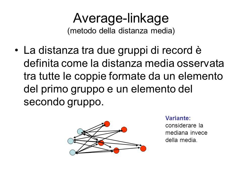 Simuliamo il single-linkage sulle città italiane BAFI MI/T O NARM BA0662877255412 FI6620295468268 MI/T O 8772950754564 NA2554687540219 RM4122685642190 Prima fusione