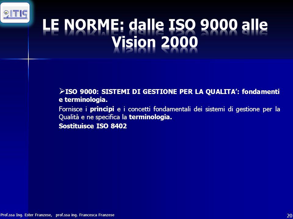 Prof.ssa Ing. Ester Franzese, prof.ssa ing. Francesca Franzese 20  ISO 9000: SISTEMI DI GESTIONE PER LA QUALITA': fondamenti e terminologia. Fornisce