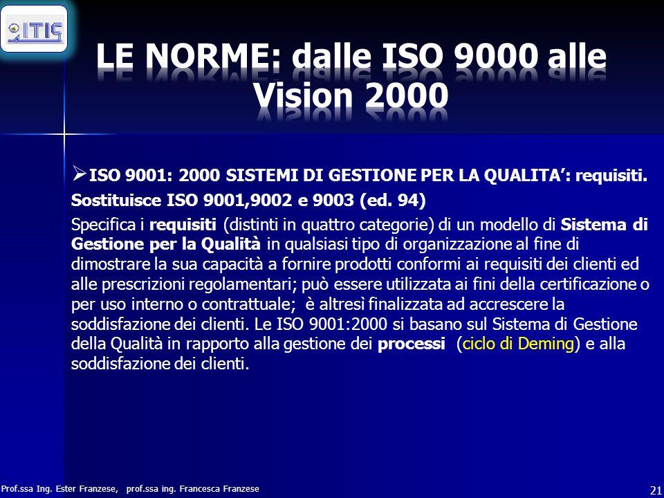 Prof.ssa Ing. Ester Franzese, prof.ssa ing. Francesca Franzese 21  ISO 9001: 2000 SISTEMI DI GESTIONE PER LA QUALITA': requisiti. Sostituisce ISO 900