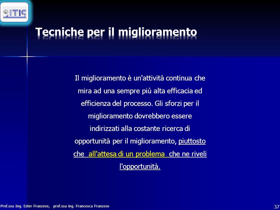 Prof.ssa Ing. Ester Franzese, prof.ssa ing. Francesca Franzese 37 Il miglioramento è un'attività continua che mira ad una sempre più alta efficacia ed