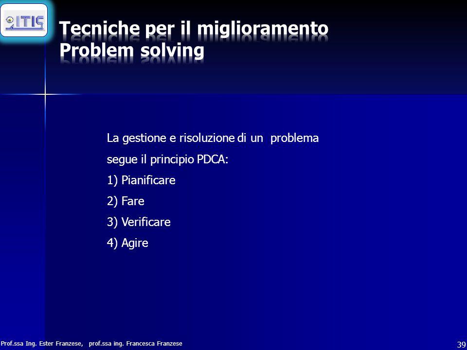 Prof.ssa Ing. Ester Franzese, prof.ssa ing. Francesca Franzese 39 La gestione e risoluzione di un problema segue il principio PDCA: 1) Pianificare 2)