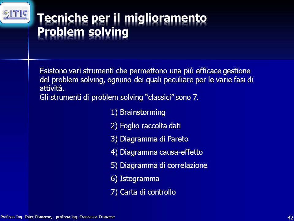Prof.ssa Ing. Ester Franzese, prof.ssa ing. Francesca Franzese 42 Esistono vari strumenti che permettono una più efficace gestione del problem solving