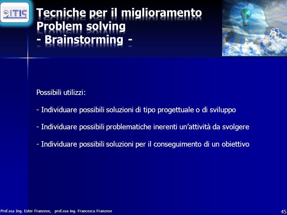 Prof.ssa Ing. Ester Franzese, prof.ssa ing. Francesca Franzese 45 Possibili utilizzi: - Individuare possibili soluzioni di tipo progettuale o di svilu