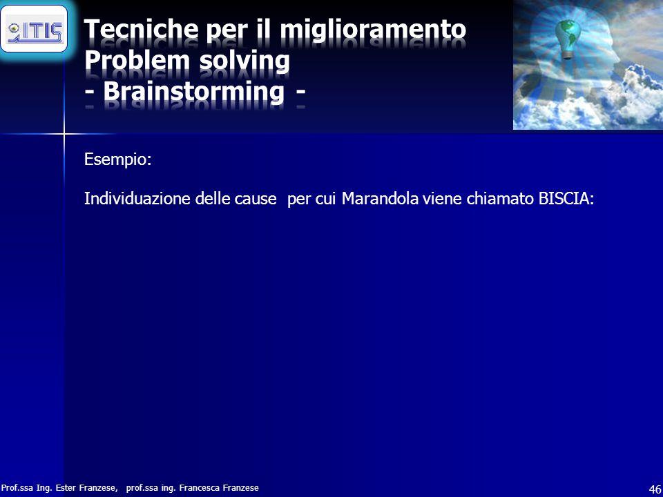 Prof.ssa Ing. Ester Franzese, prof.ssa ing. Francesca Franzese 46 Esempio: Individuazione delle cause per cui Marandola viene chiamato BISCIA: