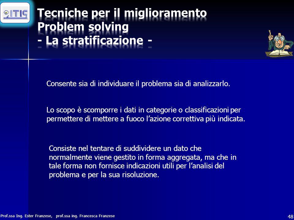 Prof.ssa Ing. Ester Franzese, prof.ssa ing. Francesca Franzese 48 Consente sia di individuare il problema sia di analizzarlo. Lo scopo è scomporre i d