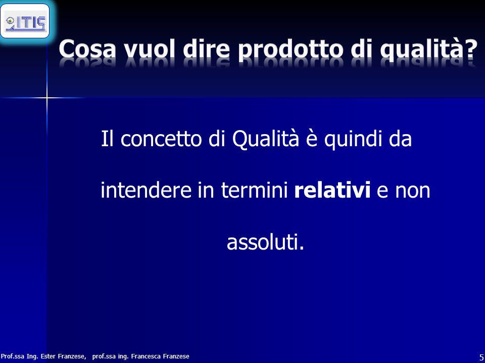 Prof.ssa Ing. Ester Franzese, prof.ssa ing. Francesca Franzese 5 Il concetto di Qualità è quindi da intendere in termini relativi e non assoluti.