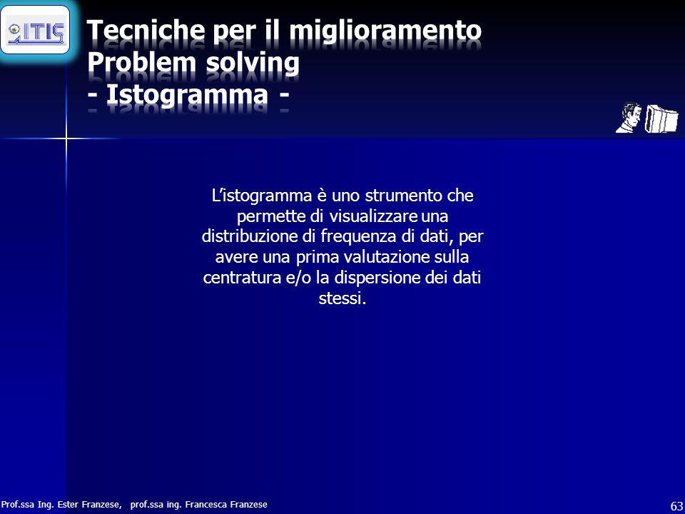 Prof.ssa Ing. Ester Franzese, prof.ssa ing. Francesca Franzese 63 L'istogramma è uno strumento che permette di visualizzare una distribuzione di frequ