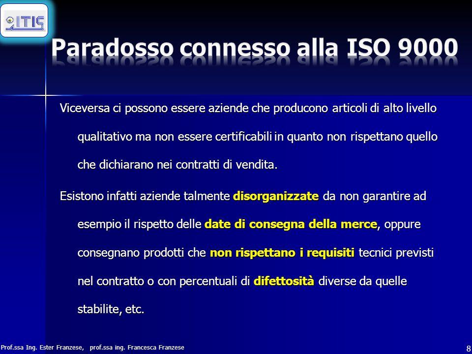 Prof.ssa Ing. Ester Franzese, prof.ssa ing. Francesca Franzese 8 Viceversa ci possono essere aziende che producono articoli di alto livello qualitativ