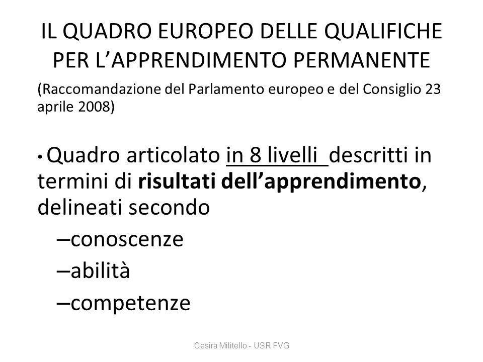 IL QUADRO EUROPEO DELLE QUALIFICHE PER L'APPRENDIMENTO PERMANENTE (Raccomandazione del Parlamento europeo e del Consiglio 23 aprile 2008) Quadro artic