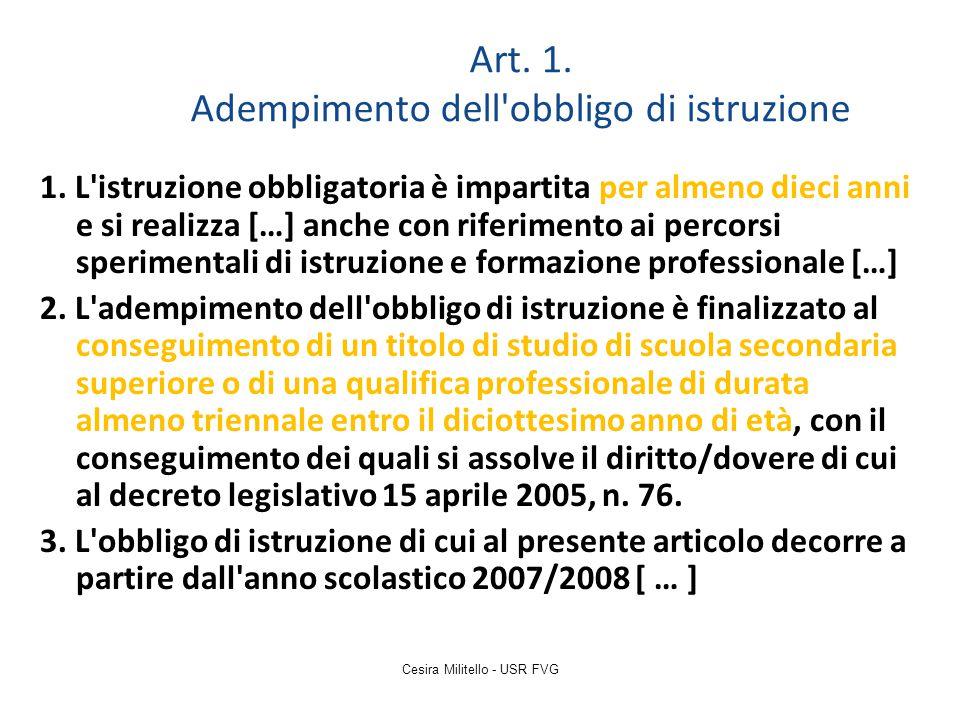 Cesira Militello - USR FVG Art. 1. Adempimento dell'obbligo di istruzione 1. L'istruzione obbligatoria è impartita per almeno dieci anni e si realizza