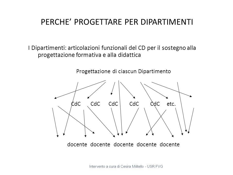 PERCHE' PROGETTARE PER DIPARTIMENTI I Dipartimenti: articolazioni funzionali del CD per il sostegno alla progettazione formativa e alla didattica Prog