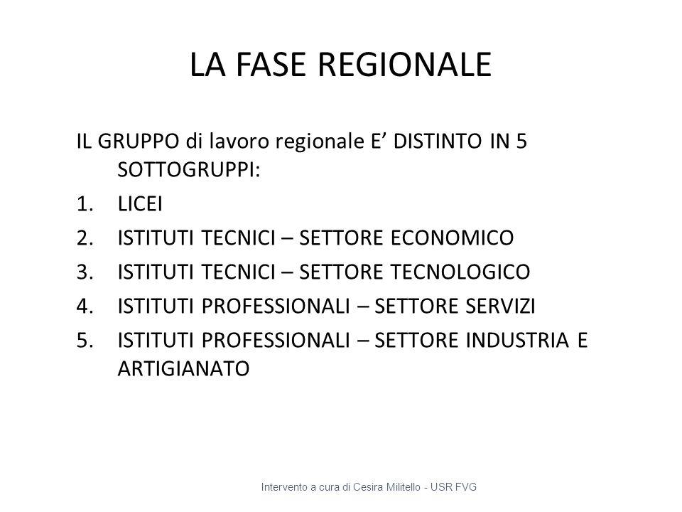 LA FASE REGIONALE IL GRUPPO di lavoro regionale E' DISTINTO IN 5 SOTTOGRUPPI: 1.LICEI 2.ISTITUTI TECNICI – SETTORE ECONOMICO 3.ISTITUTI TECNICI – SETT