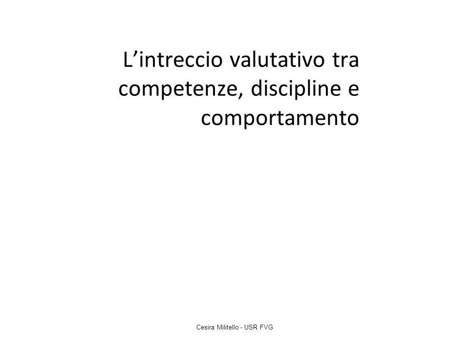 Cesira Militello - USR FVG L'intreccio valutativo tra competenze, discipline e comportamento