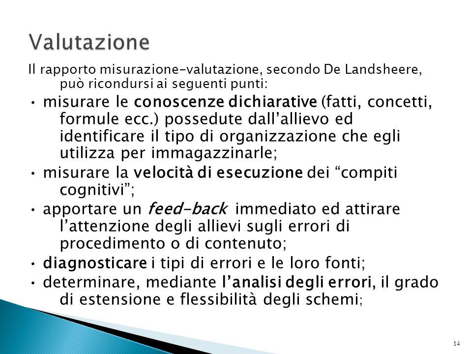 14 Il rapporto misurazione-valutazione, secondo De Landsheere, può ricondursi ai seguenti punti: misurare le conoscenze dichiarative (fatti, concetti,