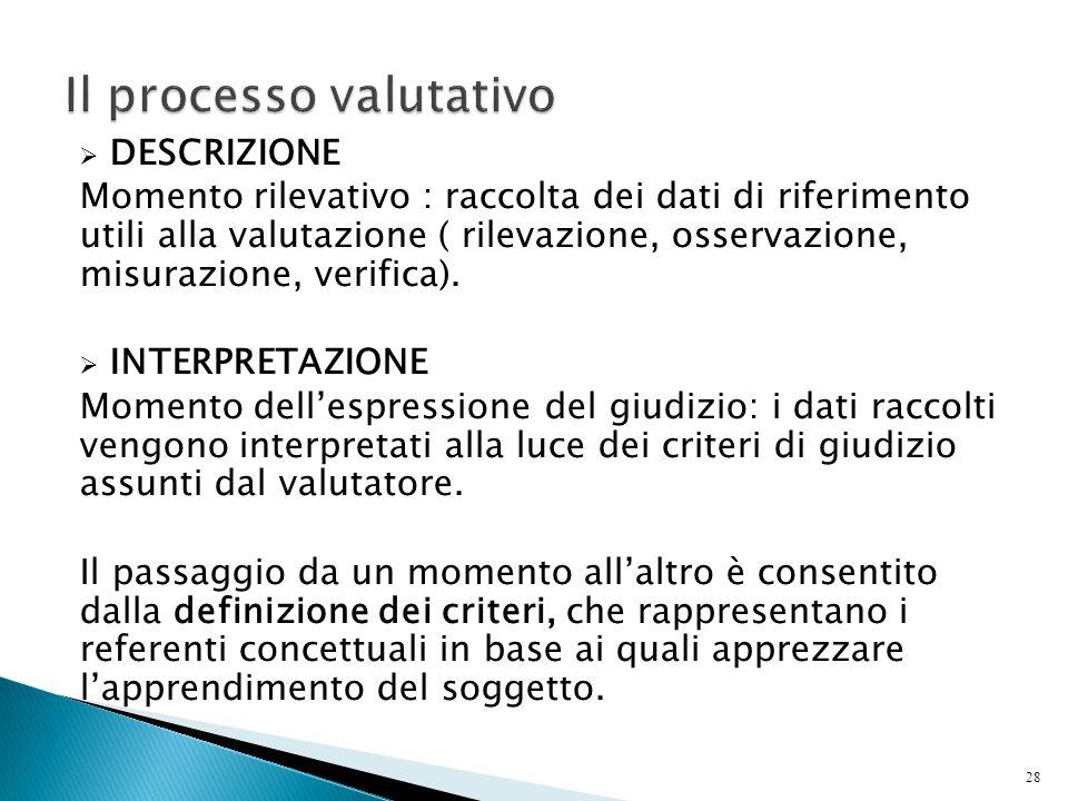 28  DESCRIZIONE Momento rilevativo : raccolta dei dati di riferimento utili alla valutazione ( rilevazione, osservazione, misurazione, verifica).  I