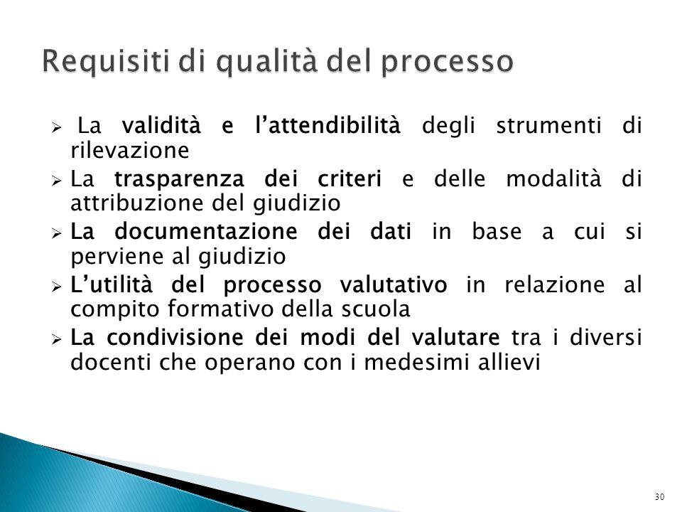 30  La validità e l'attendibilità degli strumenti di rilevazione  La trasparenza dei criteri e delle modalità di attribuzione del giudizio  La docu