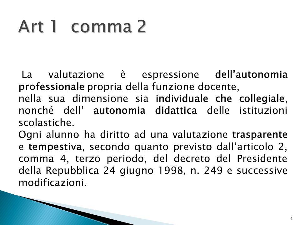 5 Art 1 comma 3 La valutazione ha per oggetto il processo di apprendimento, il comportamento e il rendimento scolastico complessivo degli alunni.
