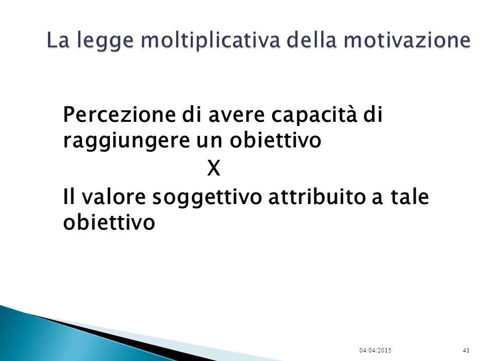 Percezione di avere capacità di raggiungere un obiettivo X Il valore soggettivo attribuito a tale obiettivo 04/04/201541