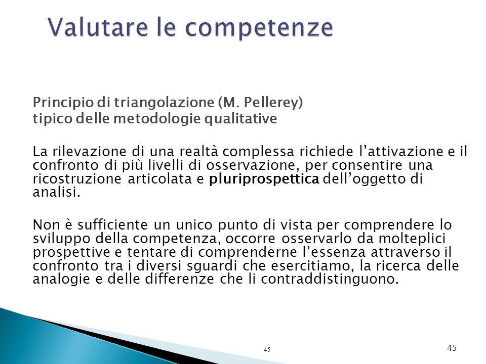 Principio di triangolazione (M. Pellerey) tipico delle metodologie qualitative La rilevazione di una realtà complessa richiede l'attivazione e il conf