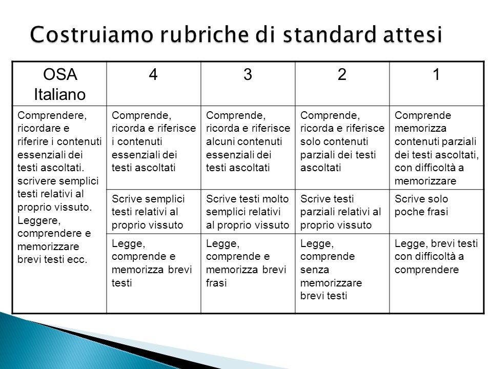 OSA Italiano 4321 Comprendere, ricordare e riferire i contenuti essenziali dei testi ascoltati. scrivere semplici testi relativi al proprio vissuto. L