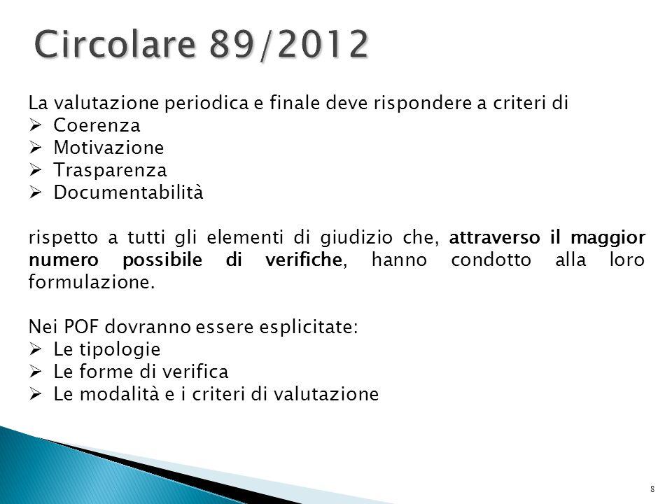 8 Circolare 89/2012 La valutazione periodica e finale deve rispondere a criteri di  Coerenza  Motivazione  Trasparenza  Documentabilità rispetto a