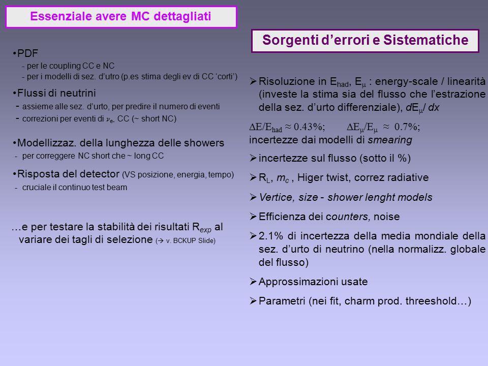 PDF - per le coupling CC e NC - per i modelli di sez.