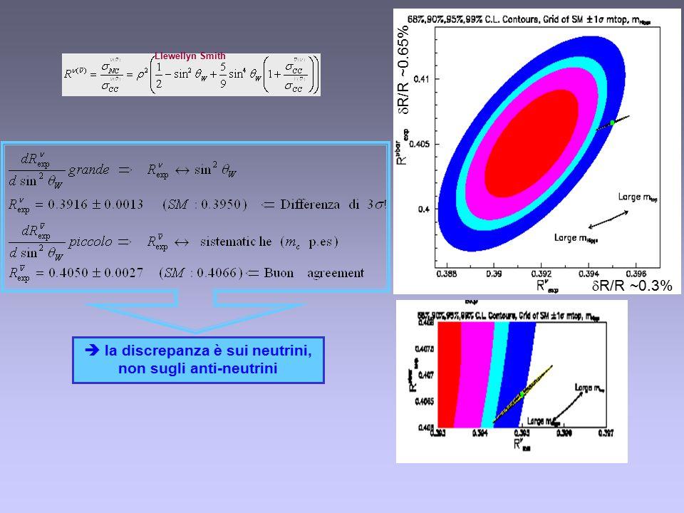  la discrepanza è sui neutrini, non sugli anti-neutrini  R/R ~0.65%  R/R ~0.3% Llewellyn Smith