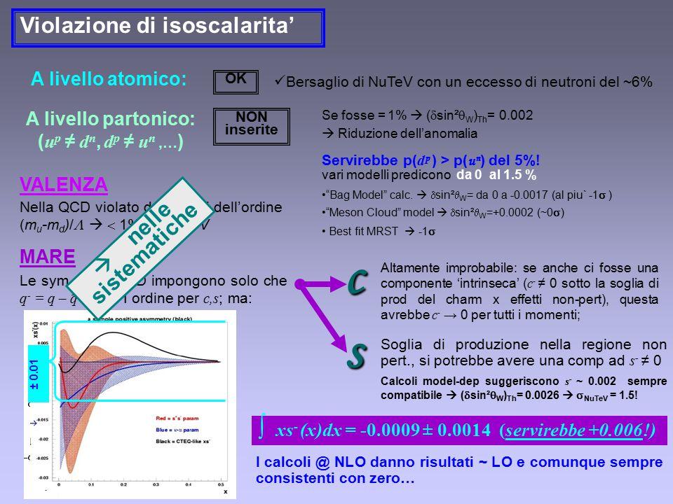 Violazione di isoscalarita' Bersaglio di NuTeV con un eccesso di neutroni del ~6% A livello atomico: A livello partonico: ( u p ≠ d n, d p ≠ u n,… ) Nella QCD violato da termini dell'ordine (m u -m d )/    1% @ NuTeV Se fosse = 1%  (  sin²  W ) Th = 0.002  Riduzione dell'anomalia Servirebbe p( d p ) > p( u n ) del 5%.