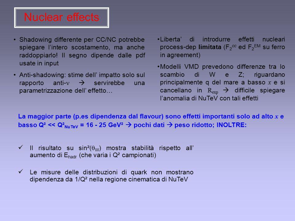 Nuclear effects Shadowing differente per CC/NC potrebbe spiegare l'intero scostamento, ma anche raddoppiarlo.