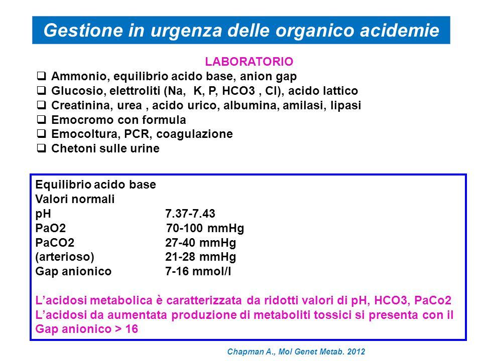 LABORATORIO  Ammonio, equilibrio acido base, anion gap  Glucosio, elettroliti (Na, K, P, HCO3, Cl), acido lattico  Creatinina, urea, acido urico, albumina, amilasi, lipasi  Emocromo con formula  Emocoltura, PCR, coagulazione  Chetoni sulle urine Equilibrio acido base Valori normali pH 7.37-7.43 PaO2 70-100 mmHg PaCO2 27-40 mmHg (arterioso) 21-28 mmHg Gap anionico 7-16 mmol/l L'acidosi metabolica è caratterizzata da ridotti valori di pH, HCO3, PaCo2 L'acidosi da aumentata produzione di metaboliti tossici si presenta con il Gap anionico > 16 Chapman A., Mol Genet Metab.