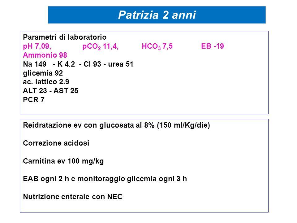 Reidratazione ev con glucosata al 8% (150 ml/Kg/die) Correzione acidosi Carnitina ev 100 mg/kg EAB ogni 2 h e monitoraggio glicemia ogni 3 h Nutrizion