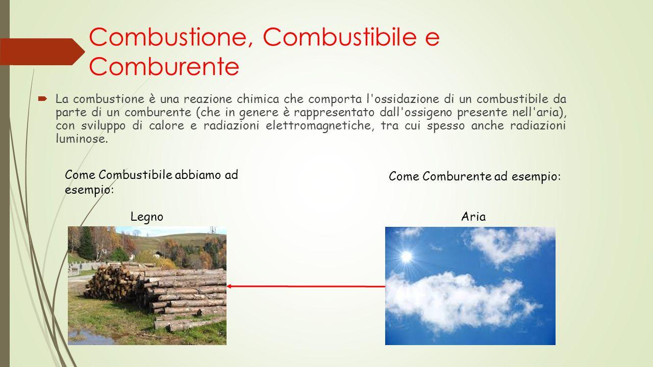 Combustione, Combustibile e Comburente  La combustione è una reazione chimica che comporta l'ossidazione di un combustibile da parte di un comburente
