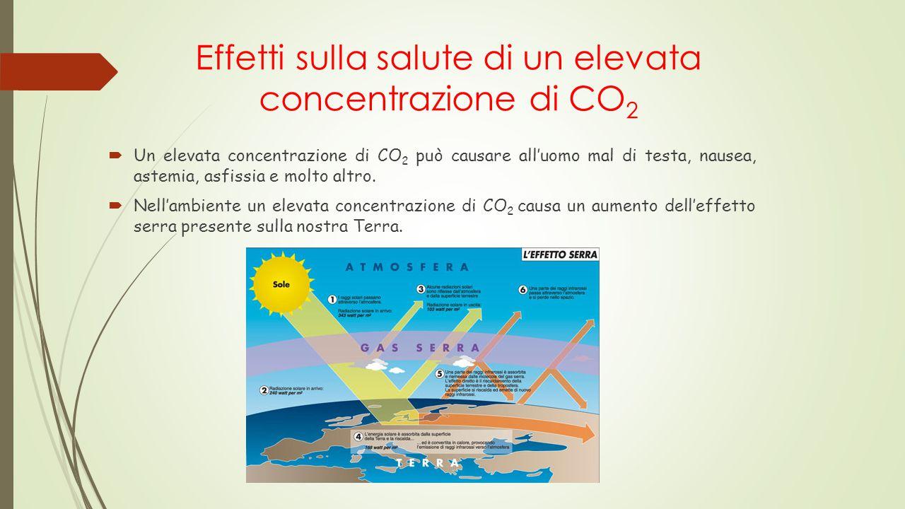 Calcolo del volume di CO 2 Calcoliamo il volume di CO 2 presente nella nostra aula, considerando che ci sono 15 allievi, per 6 ore le porte rimangono chiuse e che l'essere umano emette circa 20 litri di anidride carbonica in 1 ora: 20 l = 20dm 3 = 0,020 m 3 Vol.