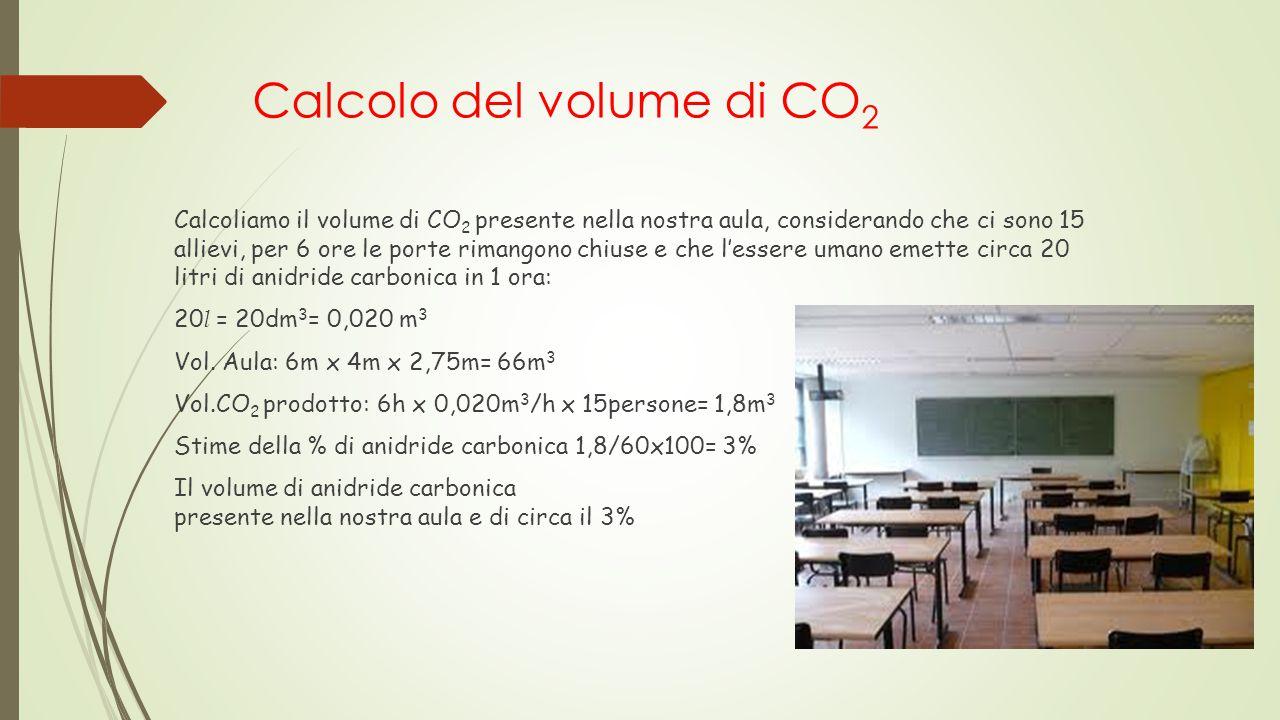 Calcolo del volume di CO 2 Calcoliamo il volume di CO 2 presente nella nostra aula, considerando che ci sono 15 allievi, per 6 ore le porte rimangono