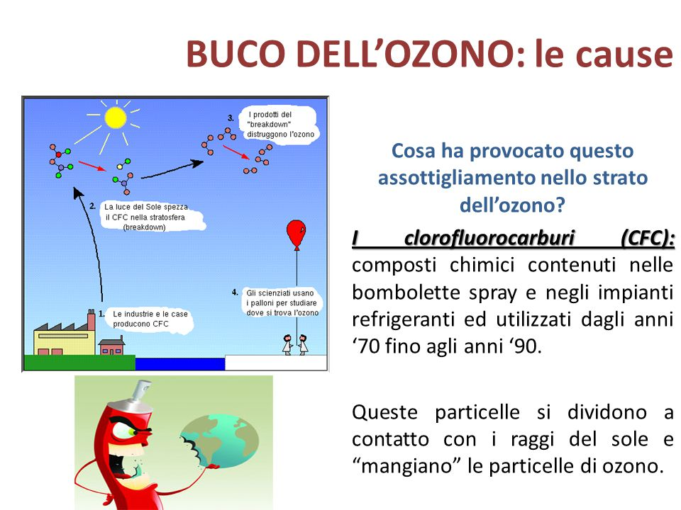 BUCO DELL'OZONO: le cause Cosa ha provocato questo assottigliamento nello strato dell'ozono? I clorofluorocarburi (CFC): composti chimici contenuti ne