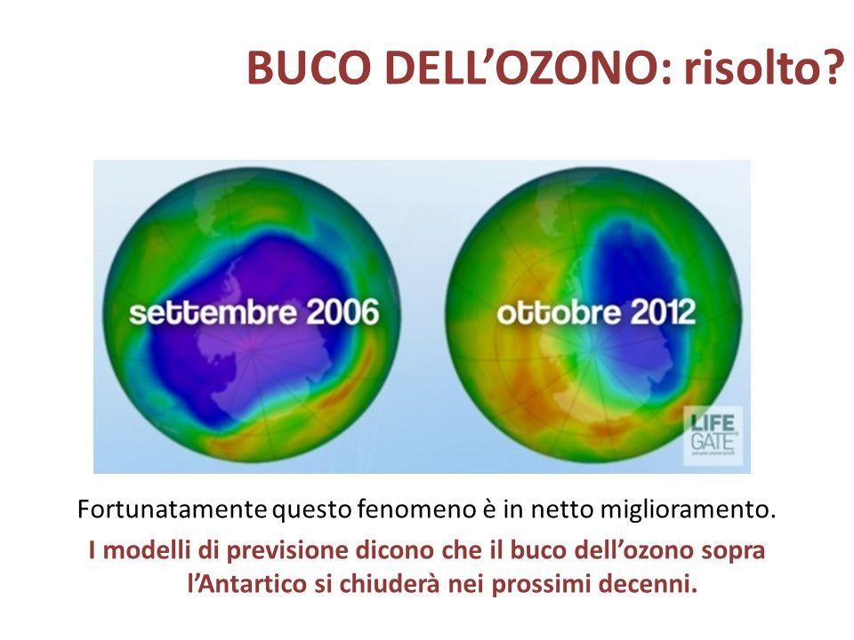 BUCO DELL'OZONO: risolto? Fortunatamente questo fenomeno è in netto miglioramento. I modelli di previsione dicono che il buco dell'ozono sopra l'Antar