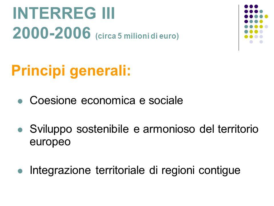 Principi generali: Coesione economica e sociale Sviluppo sostenibile e armonioso del territorio europeo Integrazione territoriale di regioni contigue INTERREG III 2000-2006 (circa 5 milioni di euro)