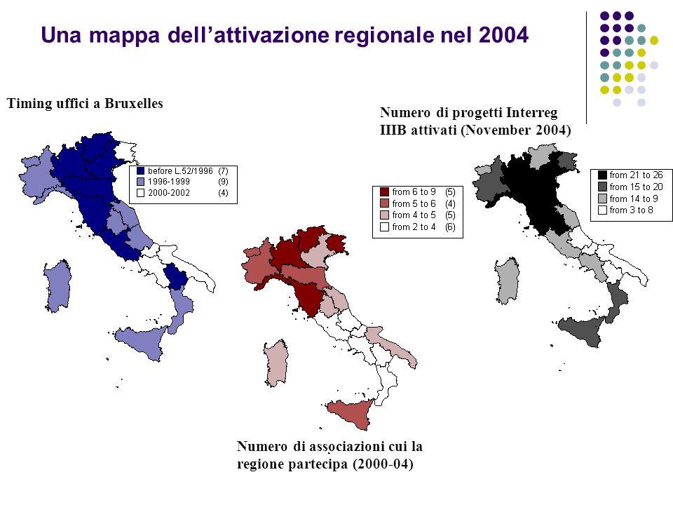 Una mappa dell'attivazione regionale nel 2004 Timing uffici a Bruxelles Numero di associazioni cui la regione partecipa (2000-04) Numero di progetti Interreg IIIB attivati (November 2004)