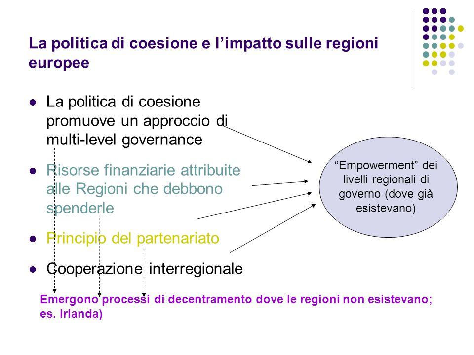 La politica di coesione e l'impatto sulle regioni europee La politica di coesione promuove un approccio di multi-level governance Risorse finanziarie attribuite alle Regioni che debbono spenderle Principio del partenariato Cooperazione interregionale Empowerment dei livelli regionali di governo (dove già esistevano) Emergono processi di decentramento dove le regioni non esistevano; es.