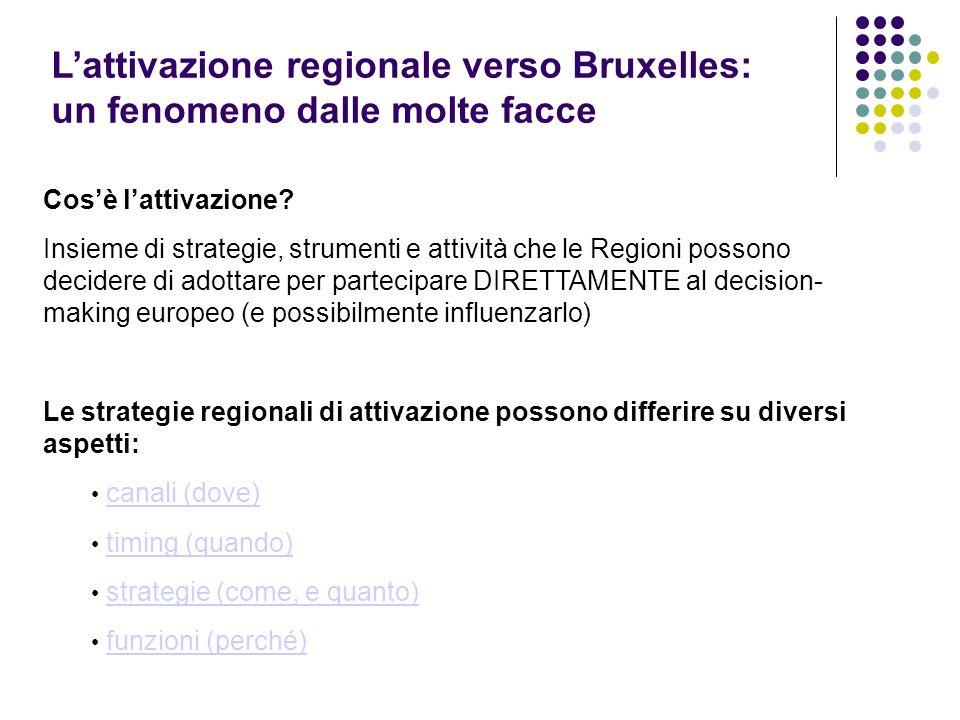 L'attivazione regionale verso Bruxelles: un fenomeno dalle molte facce Cos'è l'attivazione.